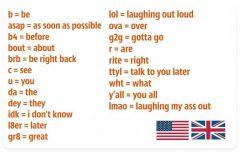 Англоязычные сокращения