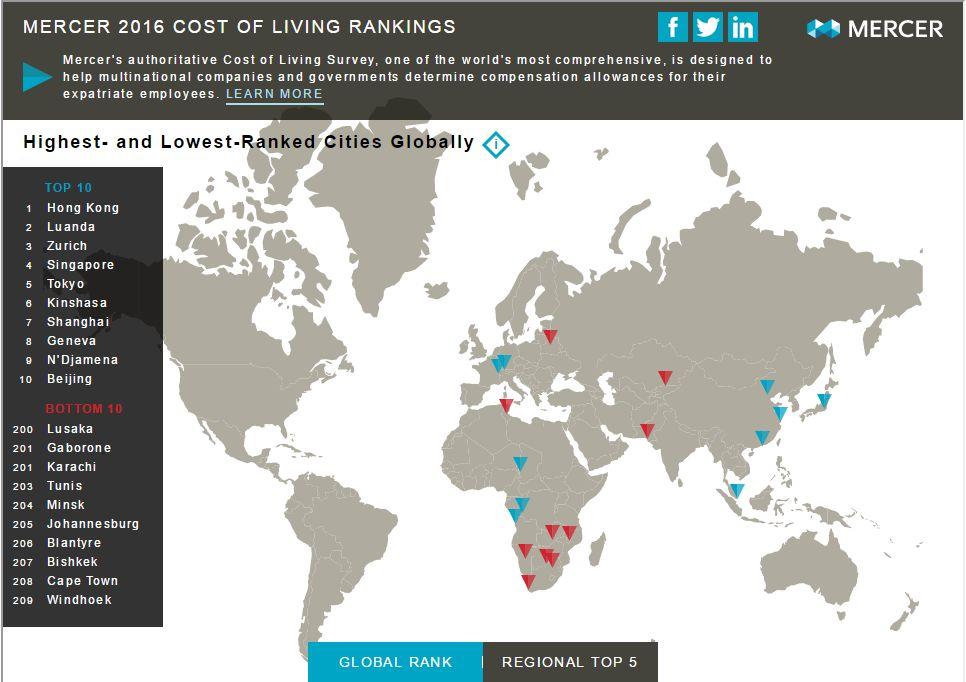Рейтинг самых дорогих городов для иностранцев