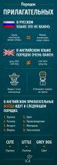 Учи английский правильно.jpg