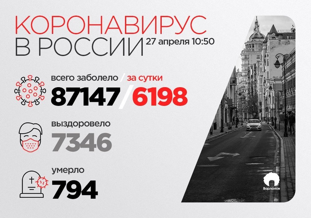 Russia overtakes China in the number of recorded cases of COVID-19.JPG