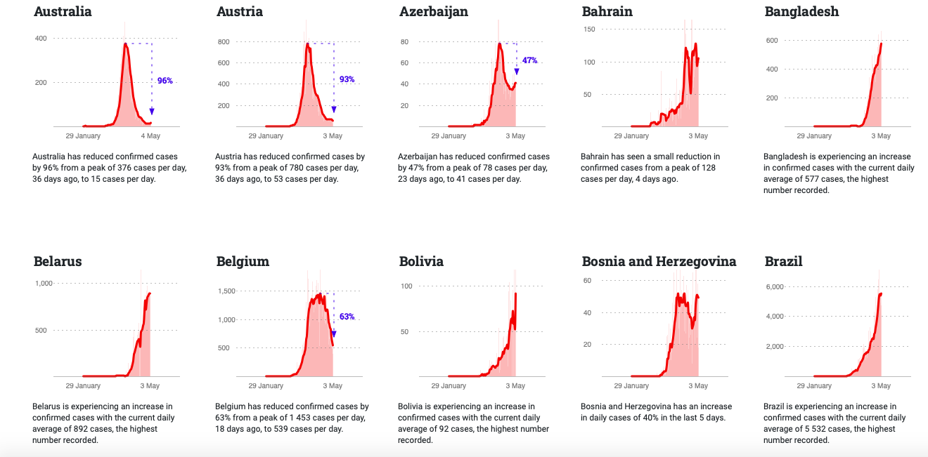 interactive shows how other countries with more than 50 reported cases are managing the pandemic-immigration-job-rospersonal-Mikhaylov-Evgeny-Matveevich-Immigration-Agent 3.png