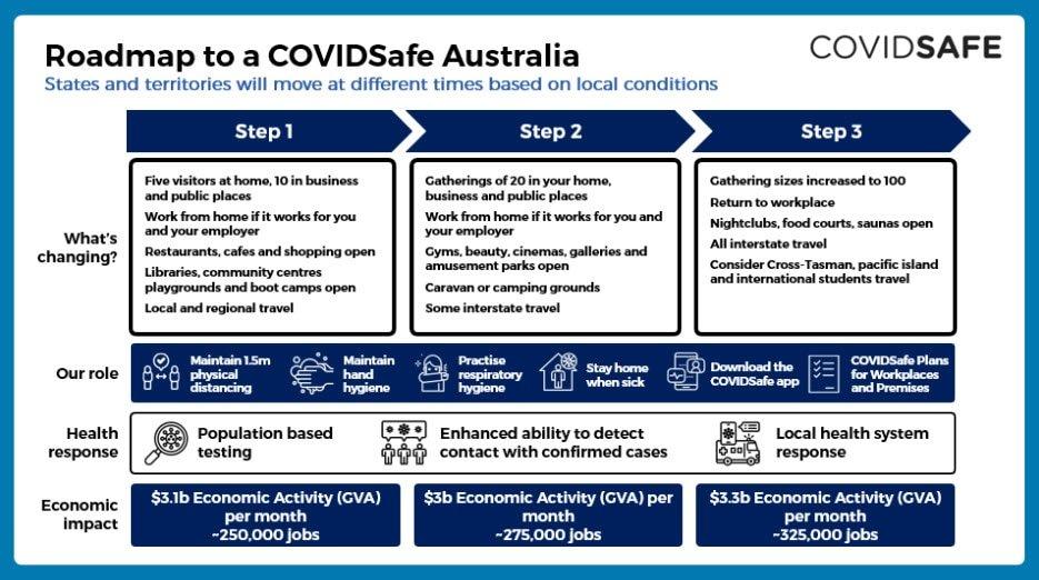 Federal_government_Australia-immigration-job-rospersonal-Mikhaylov-Evgeny-Matveevich-Immigration-Agent.jpeg
