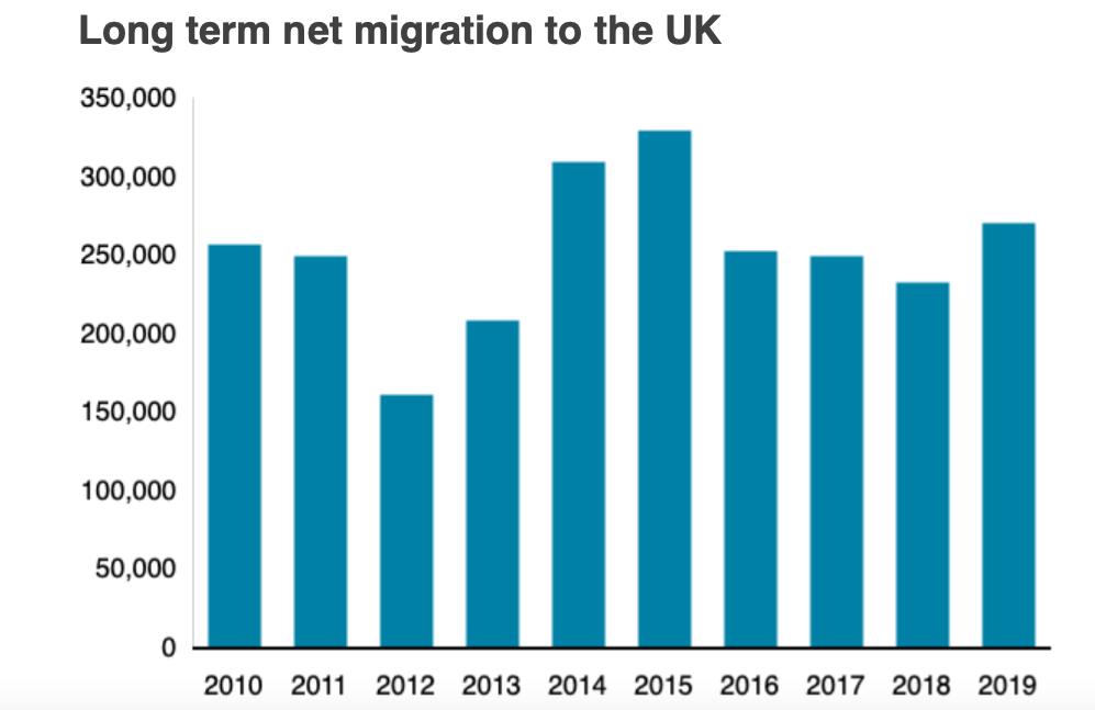 large.UK-points-based-immigration-visa-n