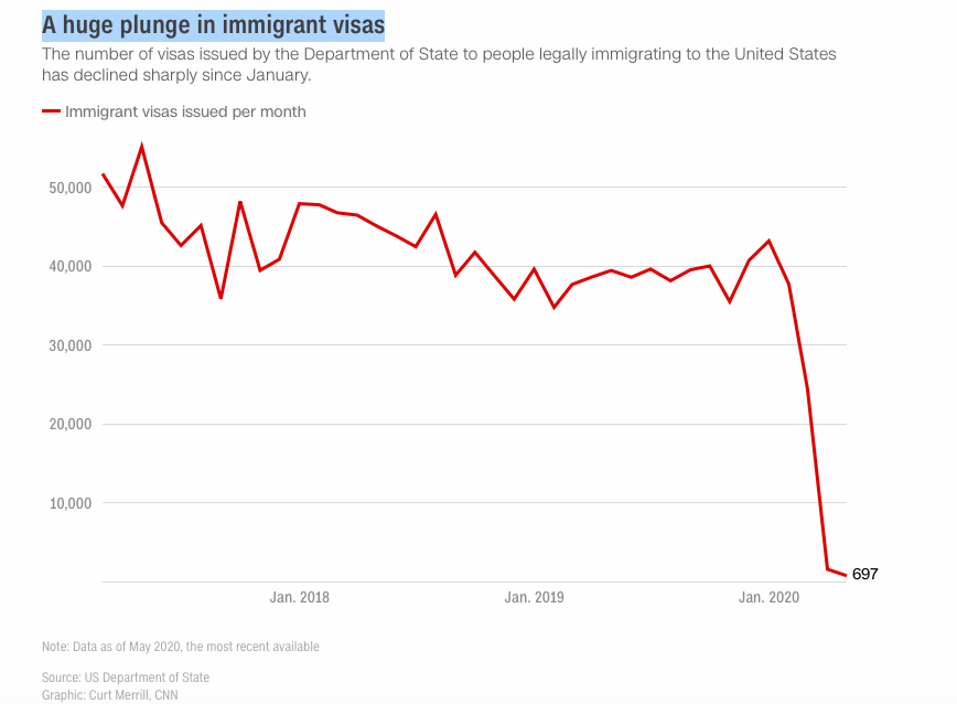 A huge plunge in immigrant visas-visa-news-rospersonal-Mikhaylov-Evgeny-Matveevich-Immigration-Agent-Moscow.png
