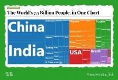 Население планеты в наглядной инфографике..jpg