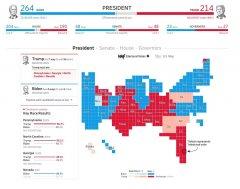Выборы. Ситуация на данный час времени.jpg