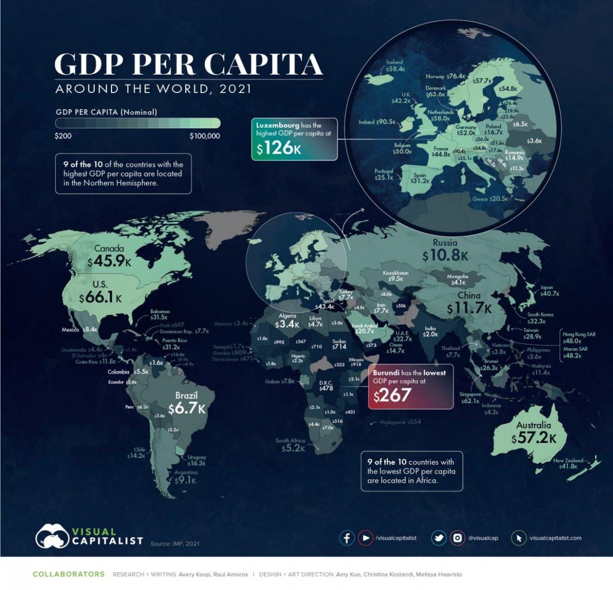 large.1066122859_GDPpercapitaoftheRussia