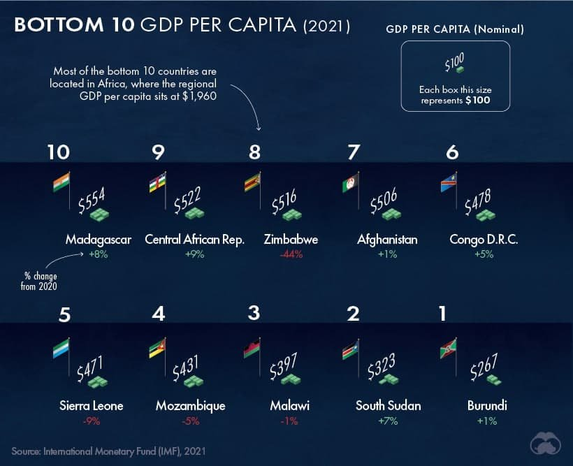 large.225227153_GDPpercapitaoftheRussian