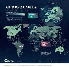GDP per capita of the Russian Federation.jpg